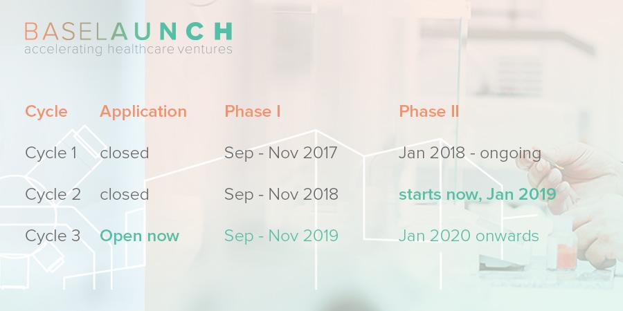 BaseLaunch applications Cycle